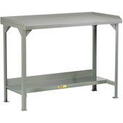 "Little Giant WSL2-2460-36 Welded Steel Workbenches w/ Back and End Stops, 24"" x 60"", 36""OAH"