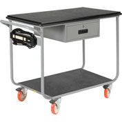 Little Giant® Mobile Work Center, Polyurethane Locking Wheels