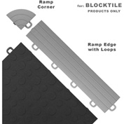 Block Tile R1US4612 Ramp Edges W/Loops, PP Edges Pattern, Gray