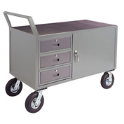 "Low Profile Cabinet Cart w/ 5"" Poly Casters - 24 x 36"