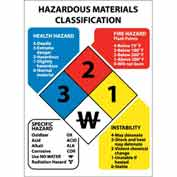 "NMC HMC8P Hazardous Materials Classification Sign / 11"" X 8"" / Red / Yellow / White / Blue / PSV"