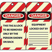 Glow In The Dark Lockout Tags