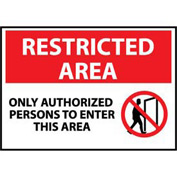 Restricted Area Plastic - Only Authorized Persons To Enter This Area