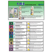 Wall Chart for e.mix Dilution Control System, English - WC-EME1