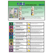 Wall Chart for e.mix Dilution Control System, Spanish - WC-EMS1
