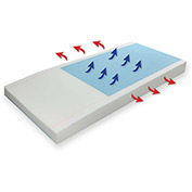 "Protekt™ 500 Gel Infused Foam Pressure Redistribution Mattress - 84"" - 81053"