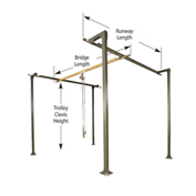 1/2 Ton, Spanco, Bridge Crane, 12' Bridge Length, 8' Runway Length, 10' Ht, 4 Col., No Header Req