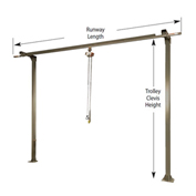 250 lb. Capacity, Spanco,  Monorail System, 2' Runway Length, 12' Trolley Clevis Height, 2 Columns