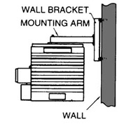 TPI Wall Mount Kit for 3-7.5KW Hazardous Location Heaters HLWM37