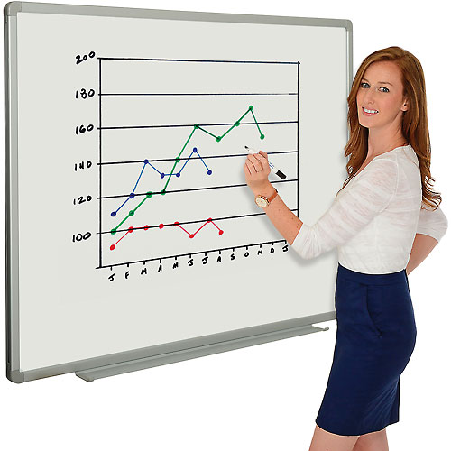 Buy Porcelain Dry Erase Whiteboard 48 x 36 Aluminum