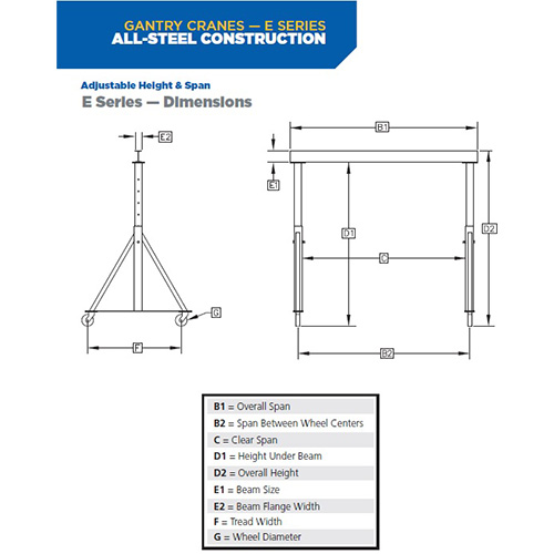 Click here to buy 2 Ton, Spanco, Portable, Steel Gantry Crane, 11