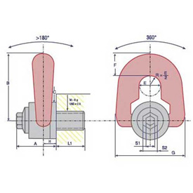 Double Swivel Lifting Points
