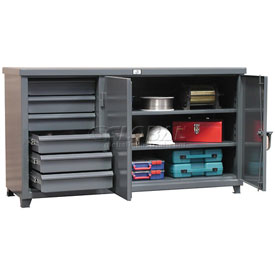 Strong Hold® Cabinet Workbenches With Drawers