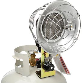 Heaters Portable Gas Propane Amp Kerosene Dyna Glo