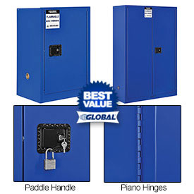 Acid & Corrosive Storage Cabinets at Global Industrial