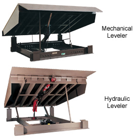 Vestil Mechanical & Power Pit Mount Dock Levelers