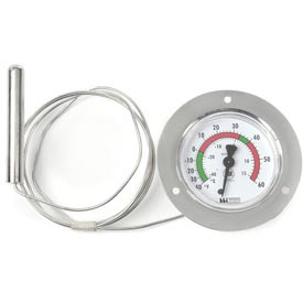 Weiss Probe Thermometers