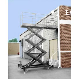 "5'H to 10'1""H Hydraulic-Powered Elevating Platform"