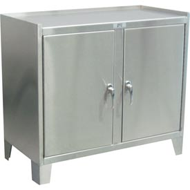 cabinets stainless steel global stainless steel. Black Bedroom Furniture Sets. Home Design Ideas