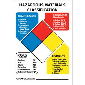 NMC HMK Hazard Identification System Kit, Red/Yellow/White/Blue