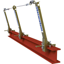 I-Beam Stanchion Systems