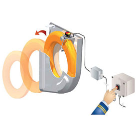 Hammar Life Ring Buoy Quick Release System