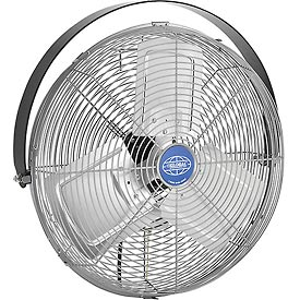 Workstation Fans- Best Value