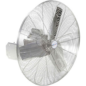 Washdown Stainless Steel Food Service Wall Fans